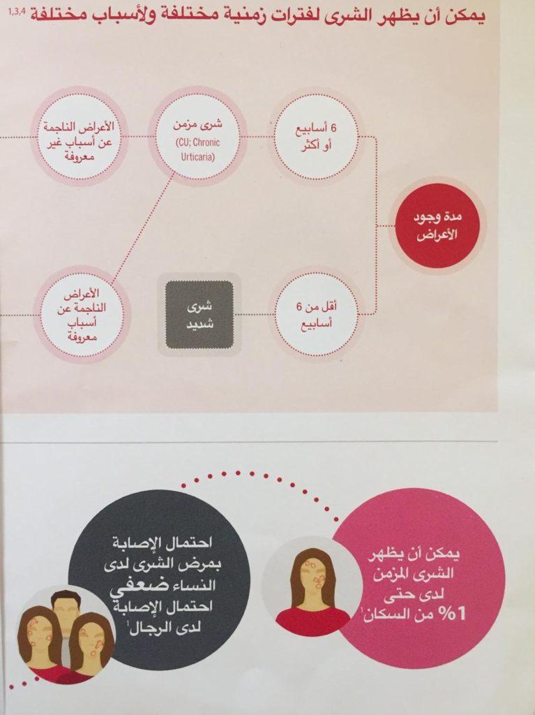 ערבית 3
